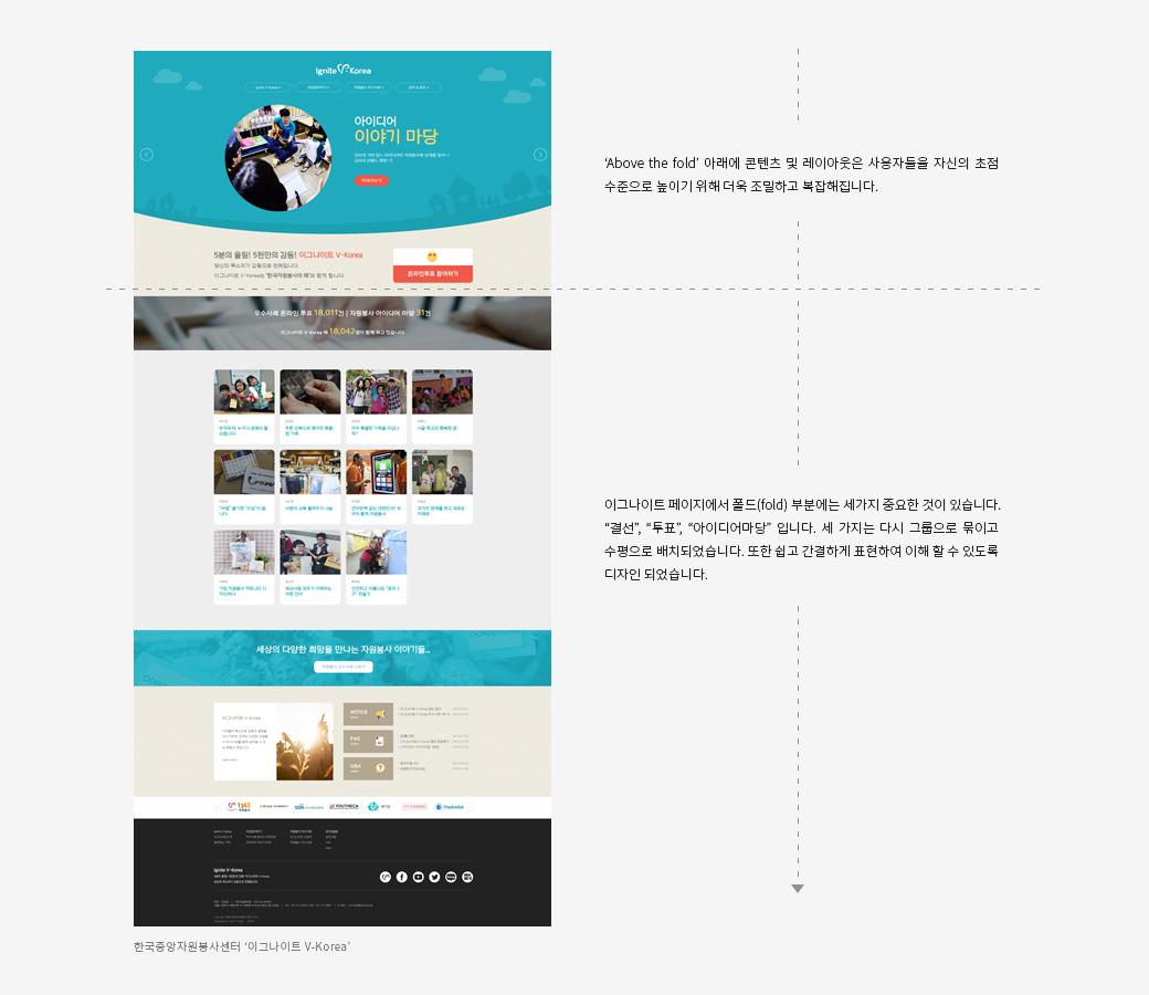 몰입도 높은 페이지 레이아웃을 디자인 하는 방법
