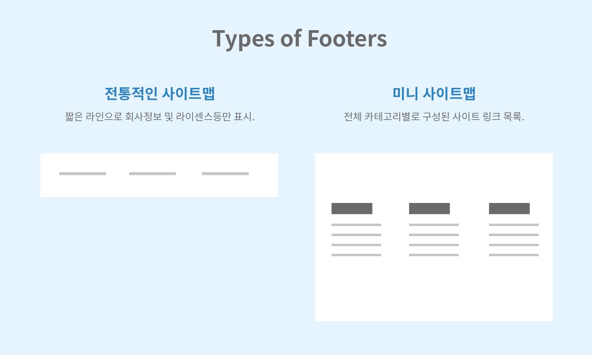 UX - Footer가 미니 사이트맵인 이유