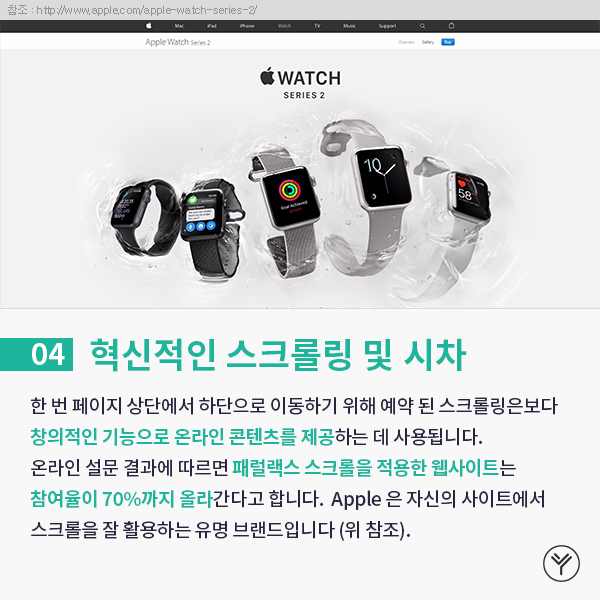 2017년 웹 디자인 트랜드 10